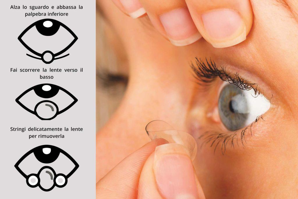 terzo step per togliere le lenti a contatto